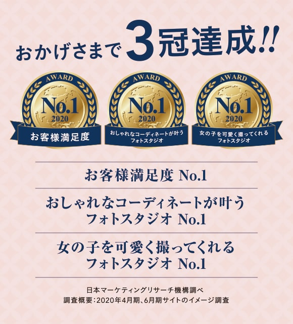 3冠達成!!